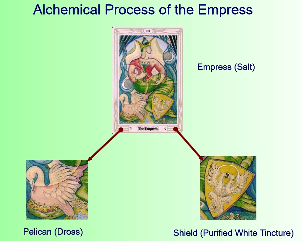Thoth Empress Tarot Card Tutorial - Esoteric Meanings