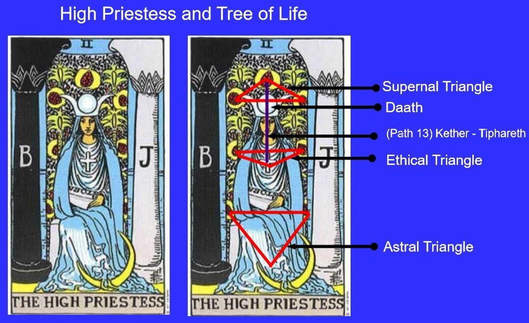 Thoth Priestess Tarot Card Tutorial  Esoteric Meanings