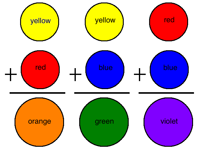 What Paint Colors Make Red Numberedtype