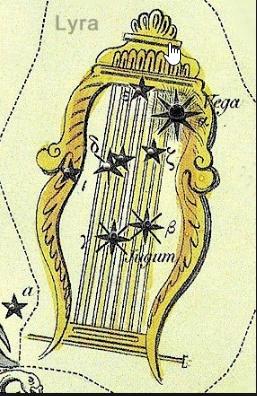 Biblical Astrology of Sagittarius - Esoteric Meanings