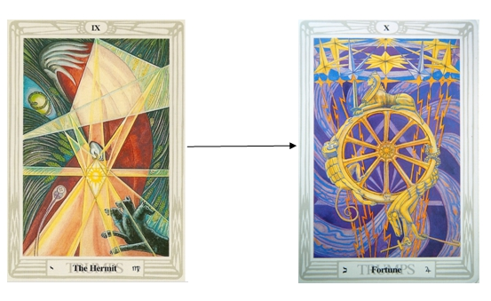 Thoth Fortune Tarot Card Tutorial - Esoteric Meanings